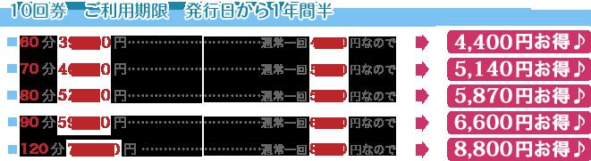 10回券 ご利用期限 発行日から1年間半